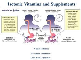 isotonix-vs-supplements